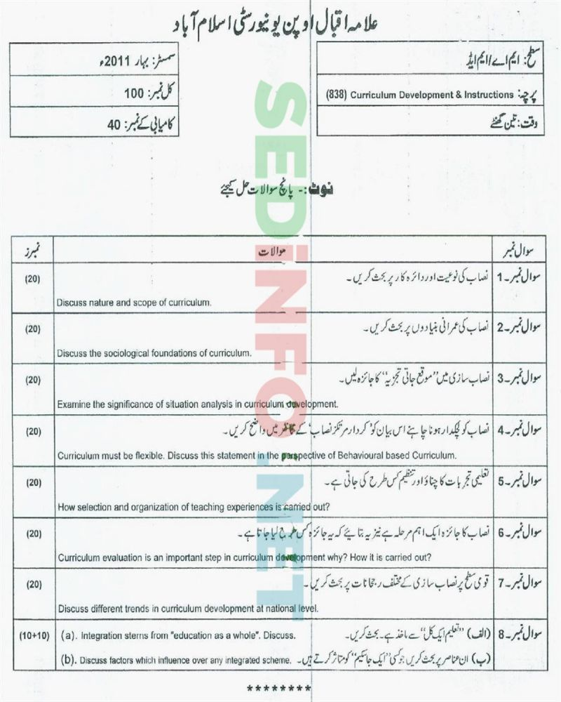 AIOU-MEd-Code-838-Past-Papers-Spring-2011