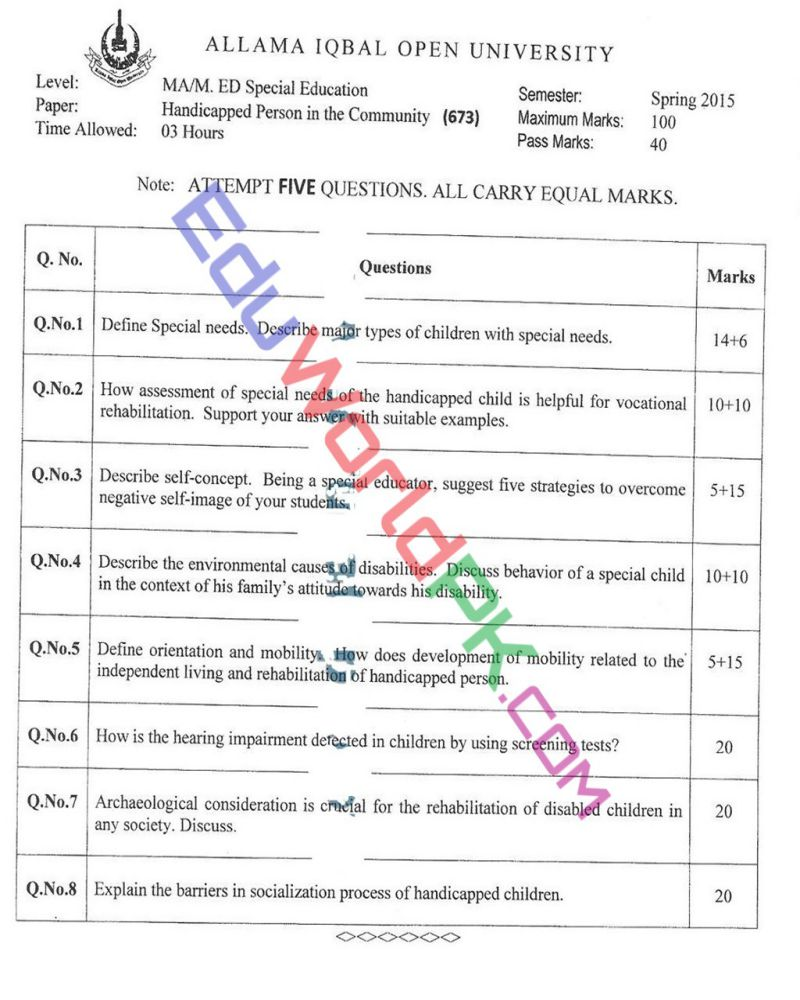 AIOU-MEd-Code-673-Past-Papers-Spring-2015