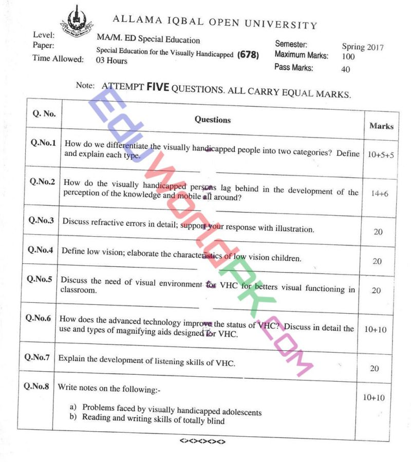 AIOU-MEd-Code-678-Past-Papers-Spring-2017