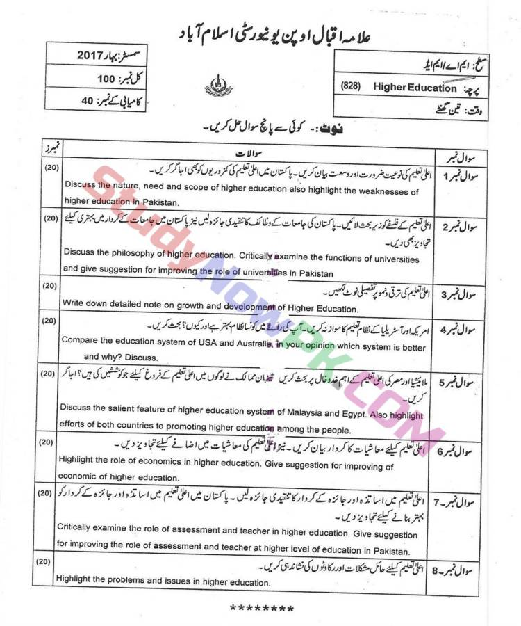 AIOU-MEd-Code-828-Past-Papers-Spring-2017